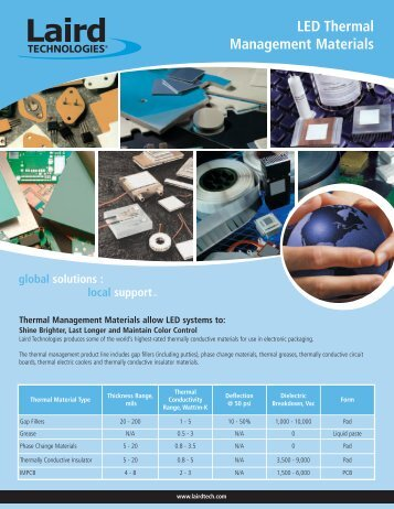 LED Thermal Management Materials - Laird Technologies