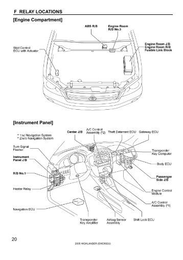 20 Fj Cruiser  Em0240u  F Relay Locations  Engine Compartment
