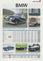 klassiker preise - classic BMW.de
