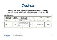 Graduatoria delle proposte pervenute al Consorzio IMPAT ... - Enea