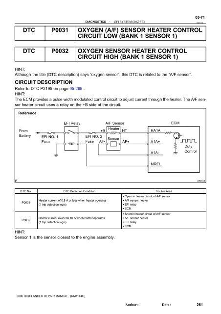 View 2Az Fe Ecu Wiring Diagram Background