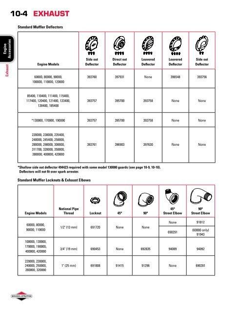 Muffler Accessory Catalog - Briggs & Stratton