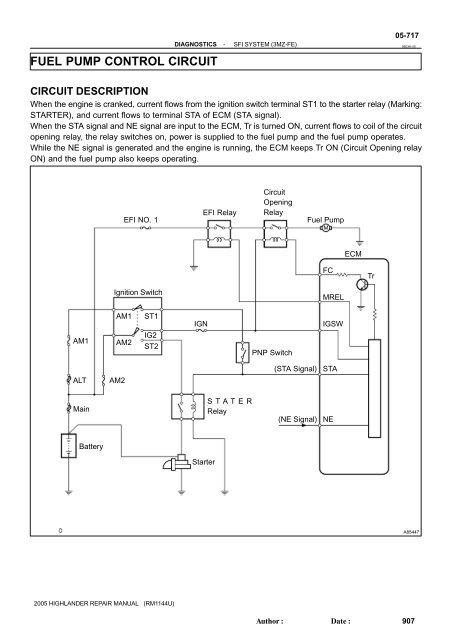 FUEL PUMP CONTROL CIRCUIT - Highlander Club | 2005 Highlander Wiring Diagram |  | Yumpu