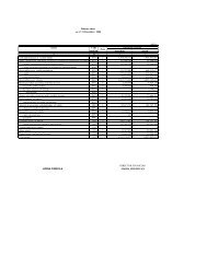 Balance sheet - Banca Transilvania