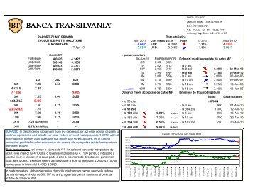 3.50 8.00 210 ZILE - Banca Transilvania