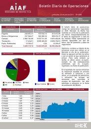 El boletín diario de operaciones recoge las ... - BME Renta Fija