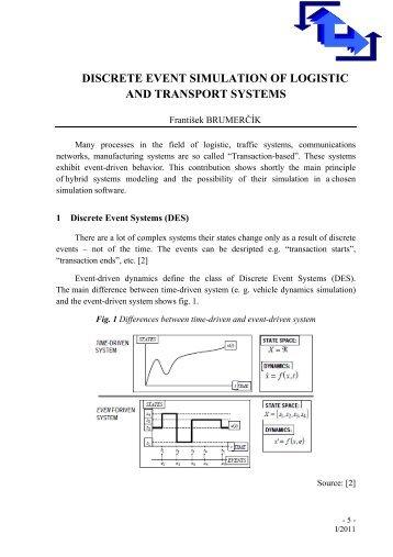 Discrete Event System Simulation Pdf