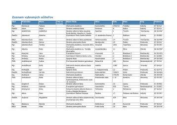 Zoznam vybraných učiteľov