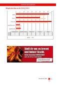 FW Kreuzwertheim Jahresbericht 2014 - Seite 7