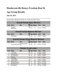 Hendersonville Rotary Freedom Run 5k Age Group Results