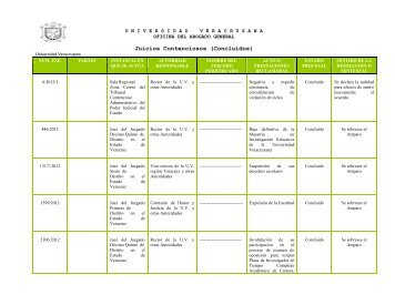 Juicios Contenciosos (Concluidos) - UV - Universidad Veracruzana