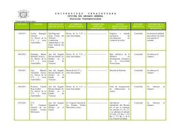 Juicios Contenciosos 2012 - UV - Universidad Veracruzana