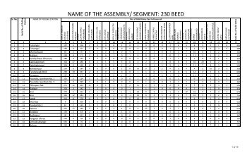 NAME OF THE ASSEMBLY/ SEGMENT: 230 BEED