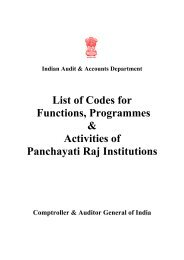 List of Major Minor Heads - ACCOUNTANTS GENERAL Uttarakhand