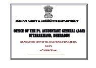GRADATION LIST OF SR. DAO/DAO-I/DAO-II/DA AS ON 01st ...