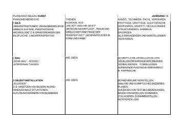 planungstableau kunst jahrgang 7/8 phanomenbereiche themen ...