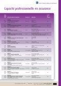 Capacité professionnelle en assurance - Efe - Page 3