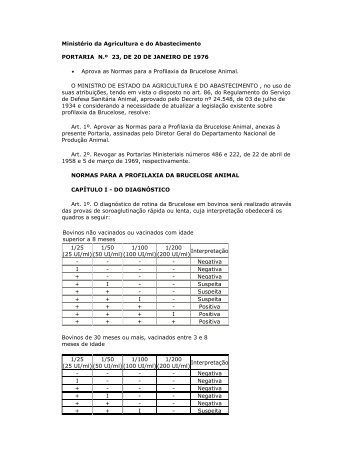 Ministério da Agricultura e do Abastecimento ... - CRMV-PR