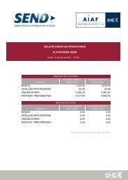 boletin diario de operaciones plataforma send bonos 1.533,00 ...