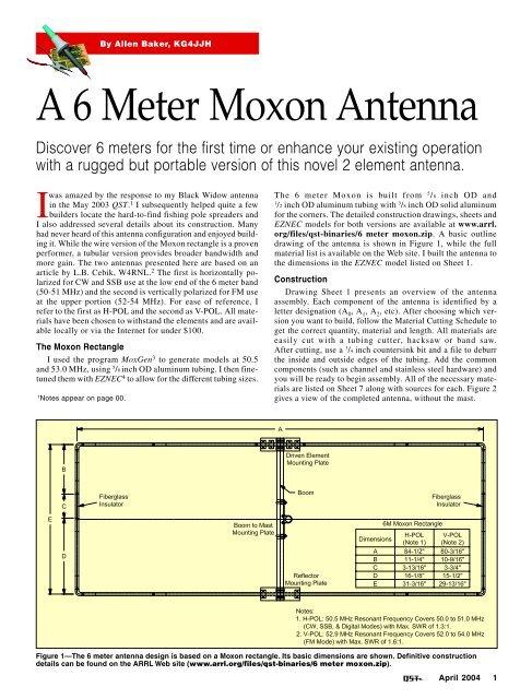 6 mtr antennas