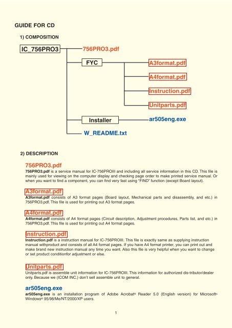 encad croma24 color inkjet printer service repair manual