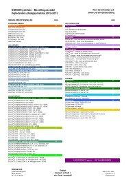 Bestilling af OSRAM lyskilder (August 2012)