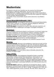 Medienliste: - ZR Armaturen GmbH