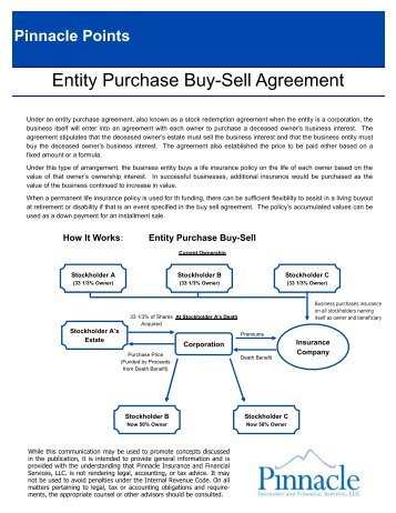 Entity Purchase Buy-Sell - Pinnacle Insurance & Financial Services