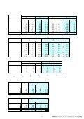 決算説明資料 - MS&ADホールディングス - Page 6