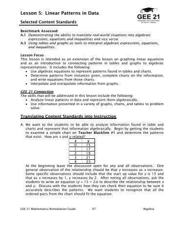 Pre School Worksheets : linear patterns worksheets pdf Linear ...