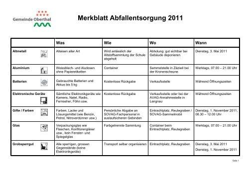 Merkblatt Abfallentsorgung 2011 - Oberthal