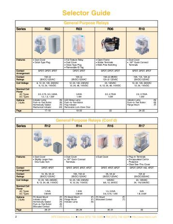 Selector Guide General Purpose Relays - NTE Electronics