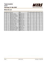 Tagesrangliste Court 2009 - MXRS