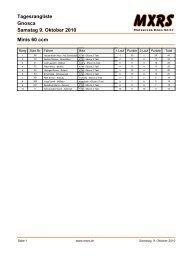Gnosca Tagesrangliste Samstag 9. Oktober 2010 Minis 60 ... - MXRS