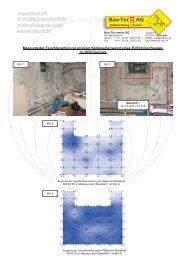 Auswertung Messung feuchter Keller