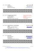 IFI-Vertragspartner - Seite 7