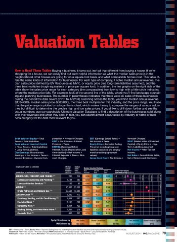 Valuation Tables - Inc.com