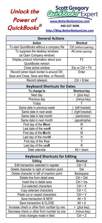 how to change the keyboard shortcut keys