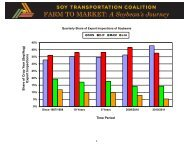 Quarterly Share of Export Inspections - Soy Transportation Coalition