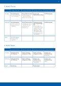 Advanced-Lehrgang Wissenschaftsmanagement - Das ZWM - Seite 7