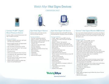 Welch Allyn Vital Signs Devices