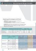 Fülldrahtelektroden Hartauftragung - Welding Alloys - Seite 6