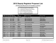 2012 Deputy Registrar Proposer List