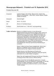 Steuergruppe Netzwerk - Protokoll vom 10. September 2012 - Reinach