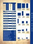 Reiner Advertising Information and Rates - NRHA - Page 5