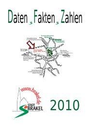 2010 - Stadt Brakel