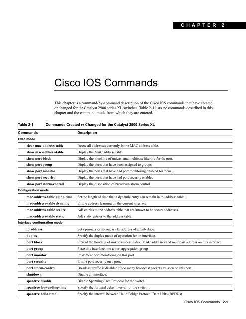 Cisco IOS Commands (PDF Format)