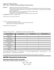 Chapter 28 NOTES - Honors Chemistry Coursework