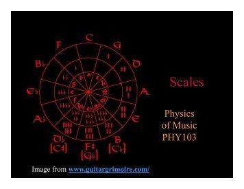 Scales - Astro Pas Rochester