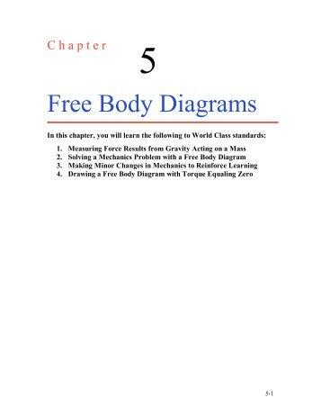 Free Body Diagram Fbd Worksheet